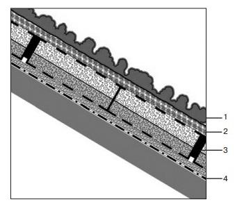 Кровельный пирог системы Скатная крыша (Георастр)